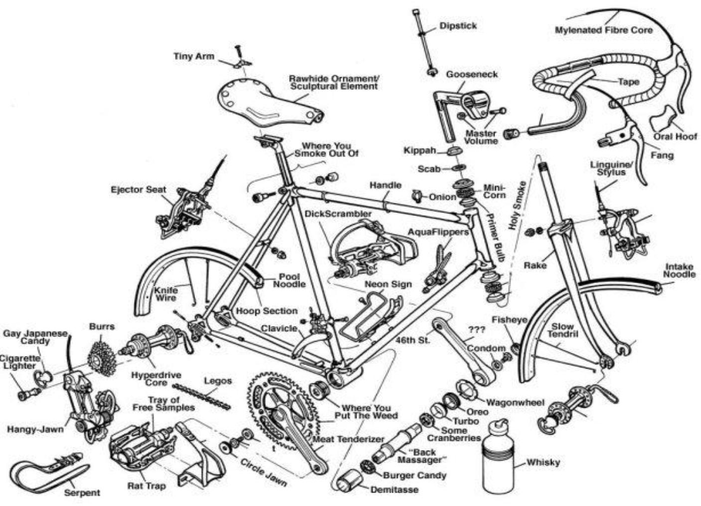 The Many Parts Of The Bicycle Www Funrunrobbie Co Uk