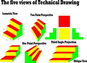 The 5 Views of Technical Drawing
