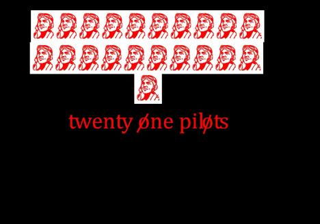 twenty one pilots 34